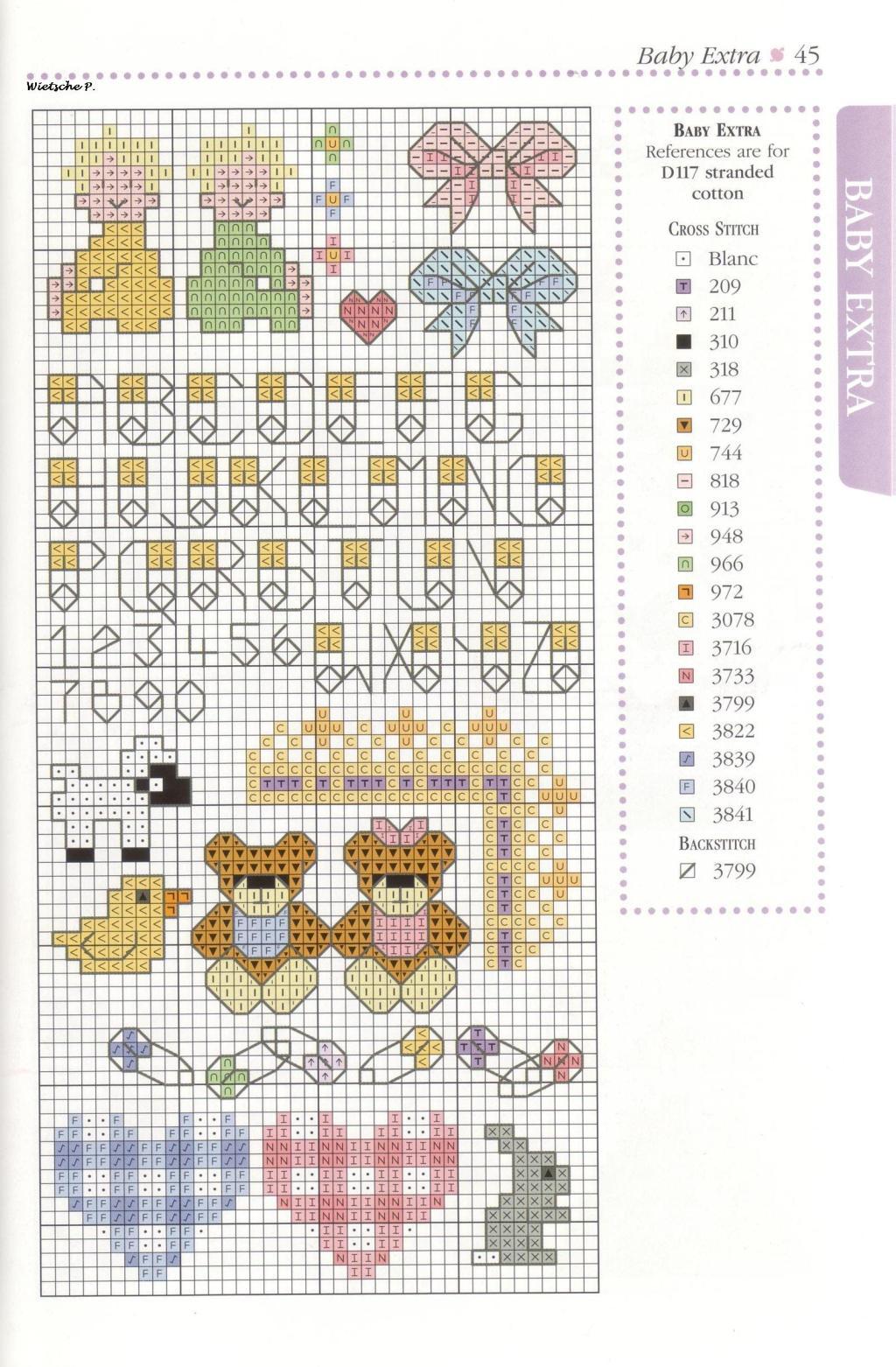 Рукодельки - алфавит - цветная схема -вышивка крестиком