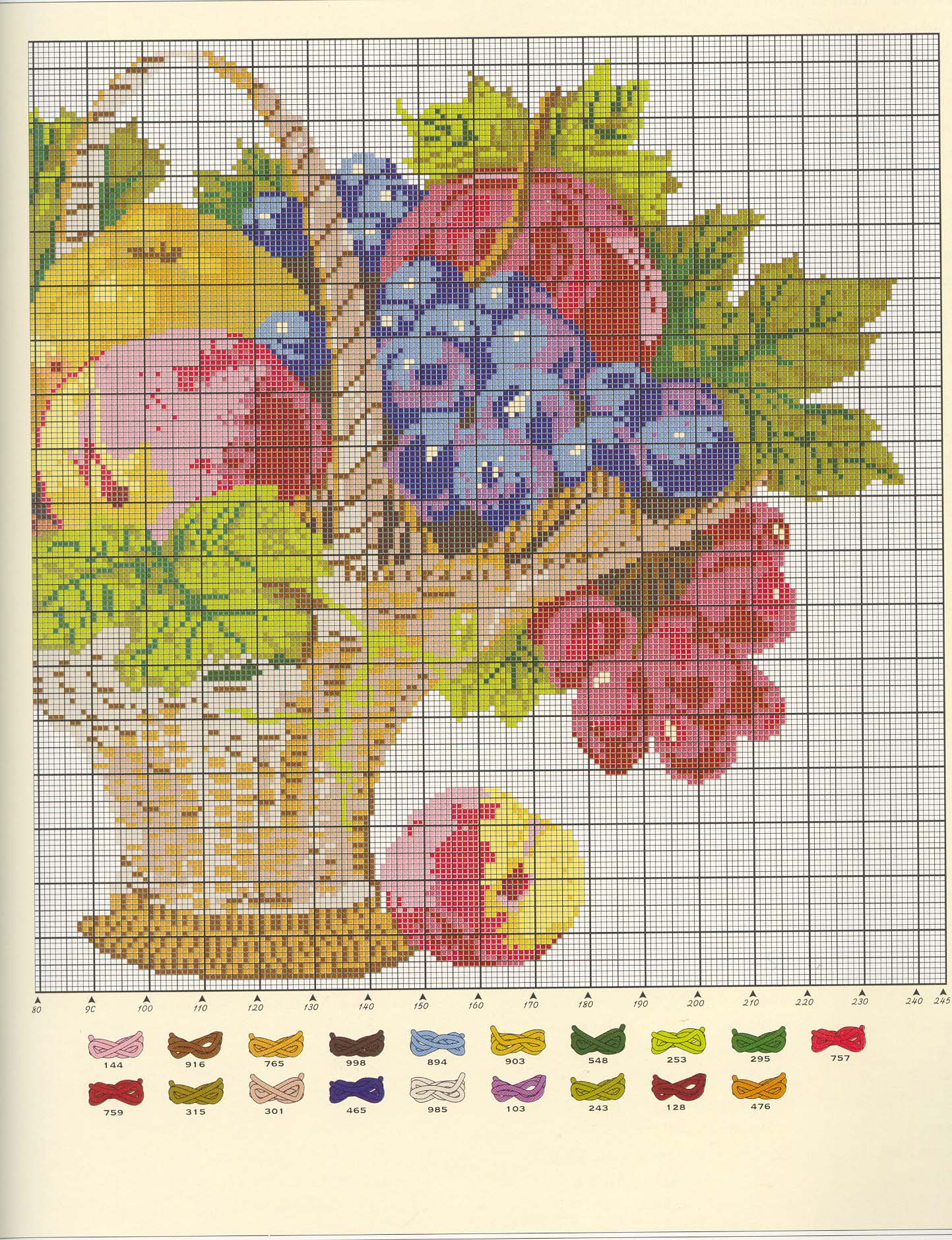 Корзина с фруктами схемы для вышивки