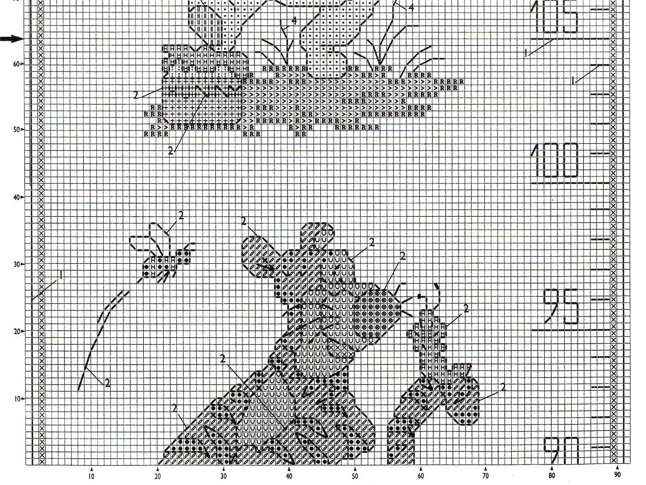 Вышивка крестом ростомеров схемы вышивок 151