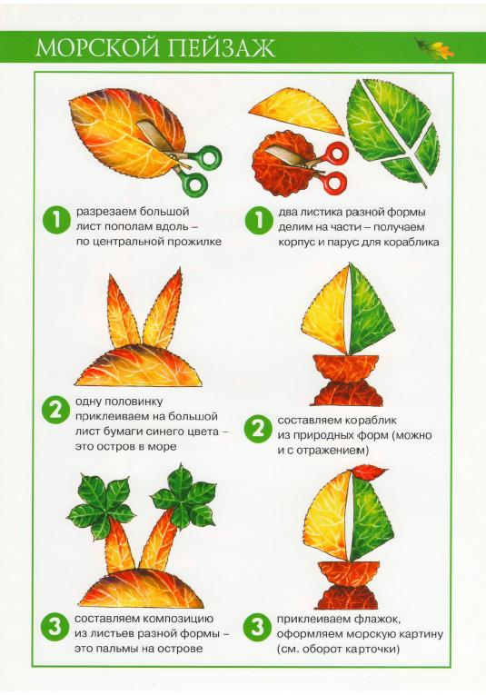 ... iz listev morskoj pejzazh 2 Аппликации из листьев: Морской пейзаж