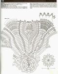 My handmade Angels crochet  409107006