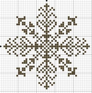 Мастер - классы Snowflake12
