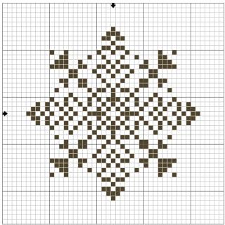 Мастер - классы Snowflake13